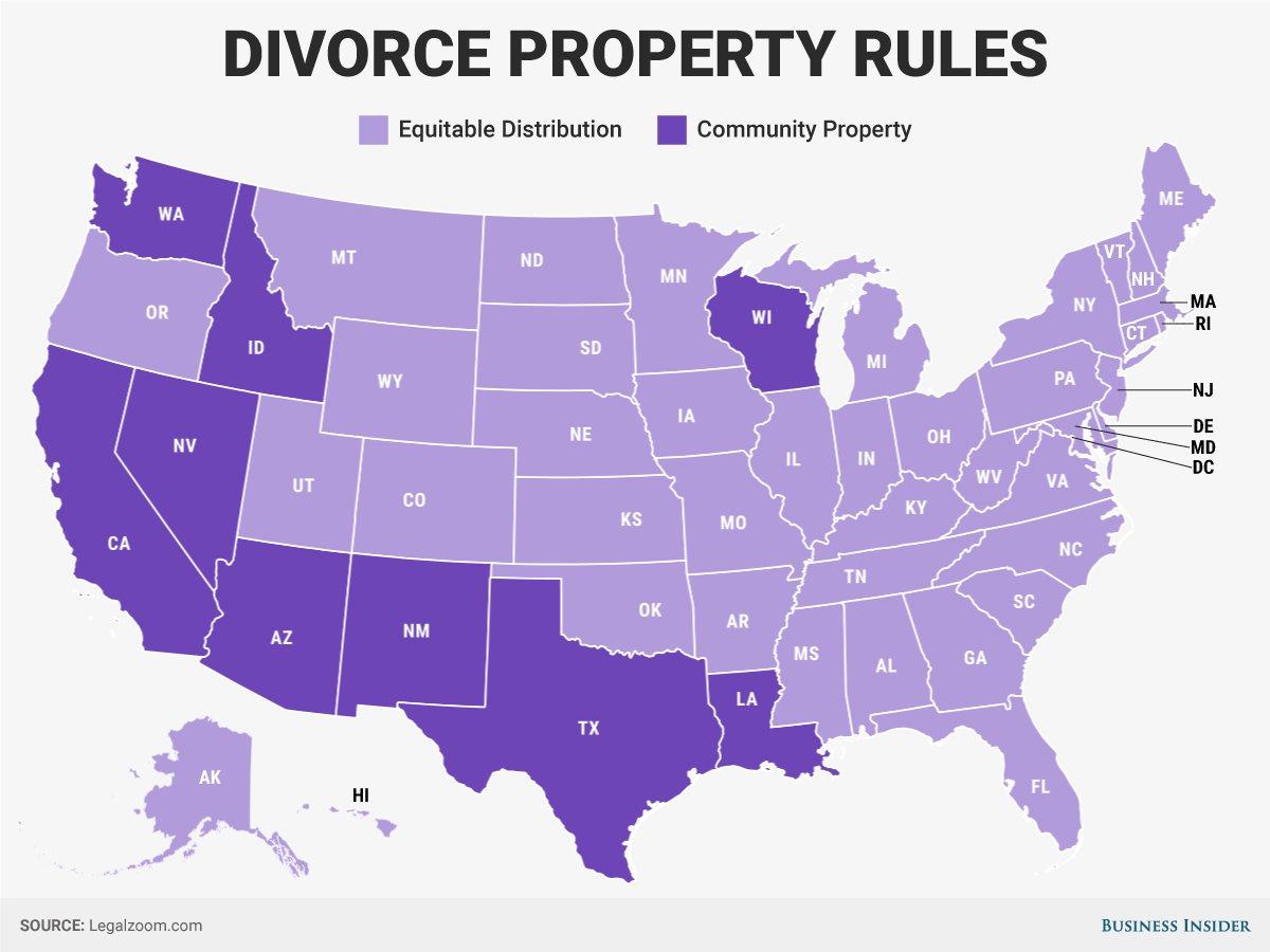 Racine, Kenosha Divorce Attorney